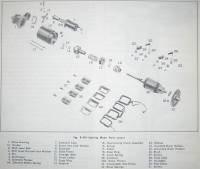 Corvair Exploded Starter View from 1961 Shop Manual.