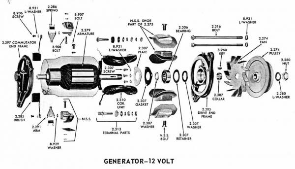 Generator Exploded view