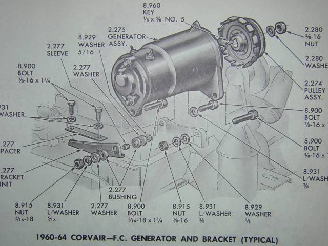 Corvair Generator Mounting View from Parts Book